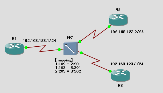 gns3_tutorial_frame_relay_007