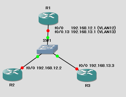 gns3_tutorial_switch_004